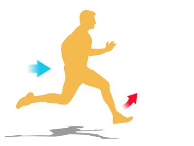 En la carrera hay que evitar la extensión de la rodilla al frente
