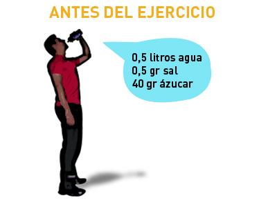 La hidratación (IV): Beber antes y durante el ejercicio