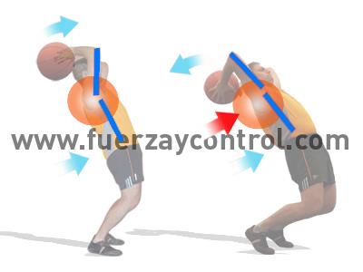 Errores en lanzamiento de balón medicinal: Poca flexibilidad en la articulación del hombro
