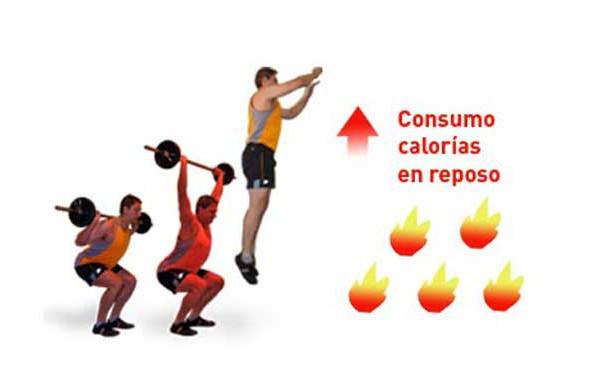 Los ejercicios anaeróbicos queman más calorías que los
