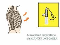 Mecanismo respiratorio del mango de bomba