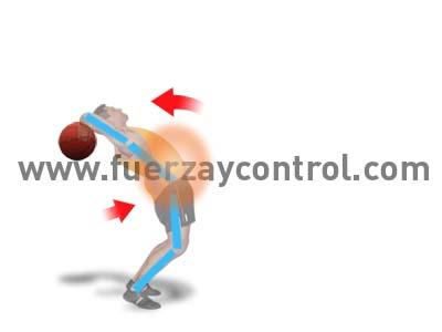 Lanzamiento de balón medicinal: Importancia de la flexibilidad de columna y la fuerza abdominal