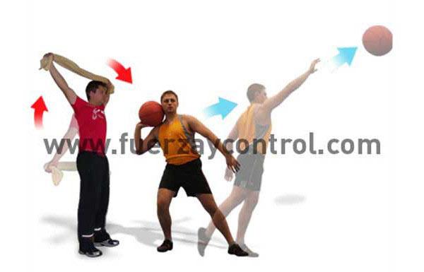 Ejercicios de balón medicinal para mejorar su lanzamiento