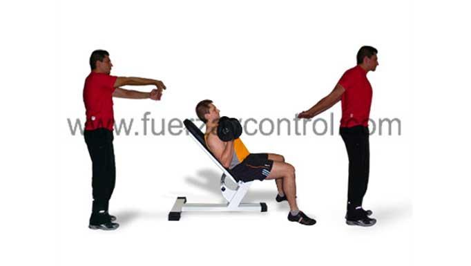 ¿La flexibilidad es mejor trabajarla al principio o al final de la sesión?