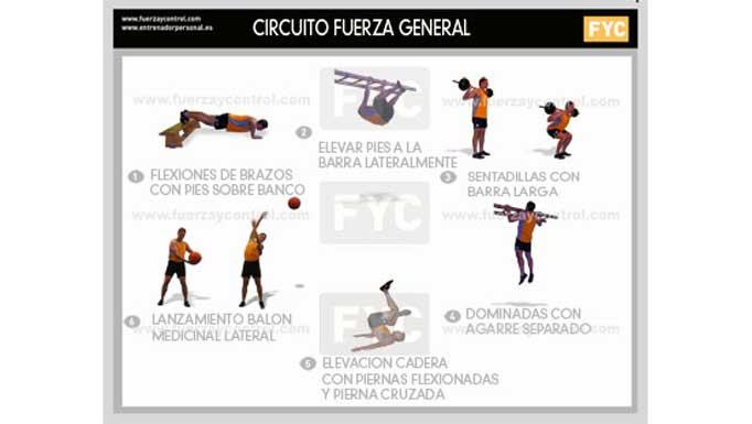 circuito-de-ejercicios-de-fuerza-general
