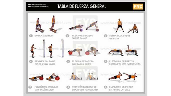 tabla-ejercicios-de-fuerza-general-nivel-medio