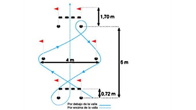 Test de agilidad: El circuito de vallas y picas