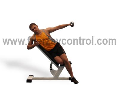 Sistematización del movimiento: El movimiento de abducción y de aducción